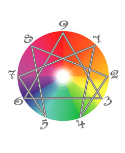 Enneagram Rainbow Colors